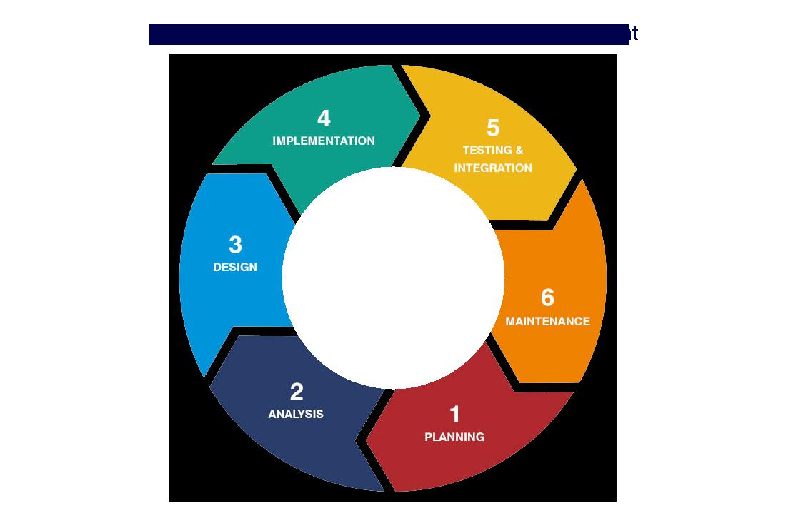 Enterprise, Business & Software Development Company